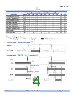 浏览型号AS7C513B-20TC的Datasheet PDF文件第4页