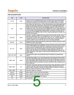 浏览型号HY5DS113222FM-28的Datasheet PDF文件第5页