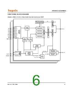 浏览型号HY5DS113222FM-28的Datasheet PDF文件第6页