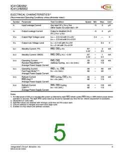 浏览型号IC41C82052-50J的Datasheet PDF文件第5页