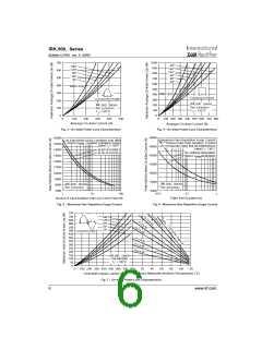 浏览型号IRKT500-12的Datasheet PDF文件第6页
