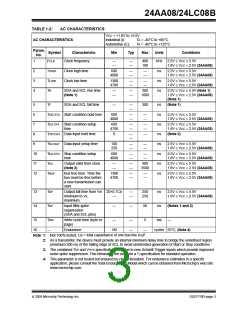 浏览型号24LC08BT-I/SN的Datasheet PDF文件第3页