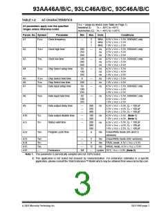 浏览型号93LC46CXT-I/STG的Datasheet PDF文件第3页