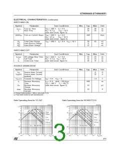 浏览型号STH8NA60的Datasheet PDF文件第3页
