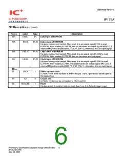 浏览型号IP178A的Datasheet PDF文件第6页