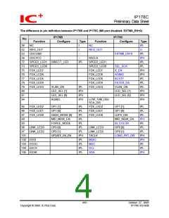 浏览型号IP178CH的Datasheet PDF文件第4页