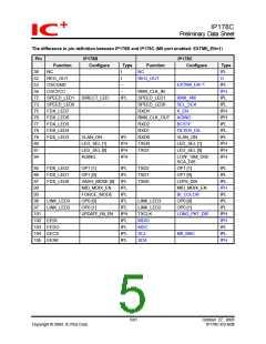 浏览型号IP178CH的Datasheet PDF文件第5页