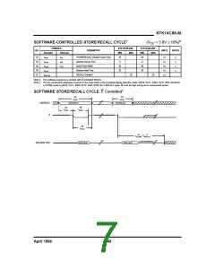 浏览型号STK14C88-5K35M的Datasheet PDF文件第7页
