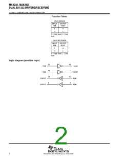 浏览型号MAX232的Datasheet PDF文件第2页