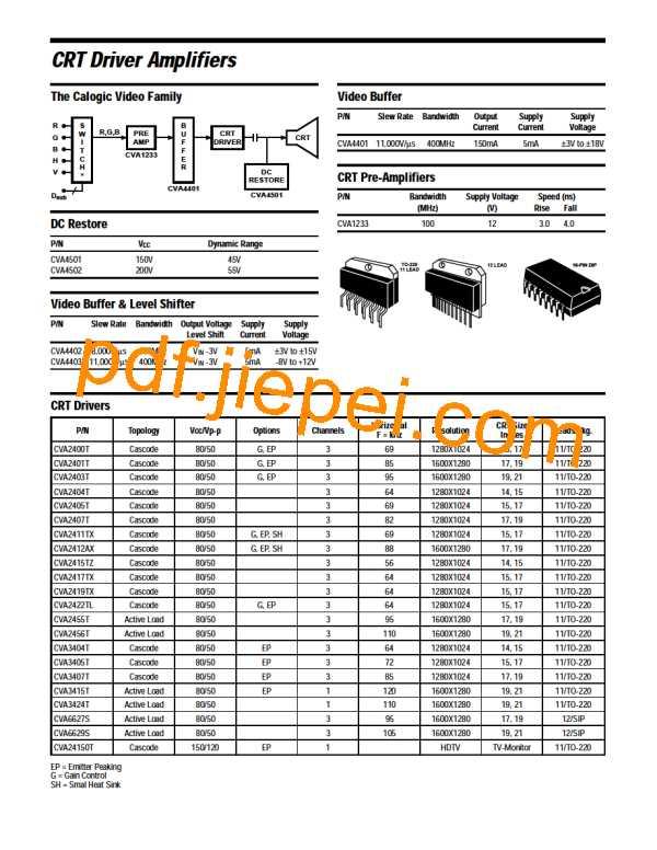 CVA2400T PDF预览