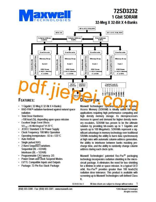 72SD3232RPFI PDF预览