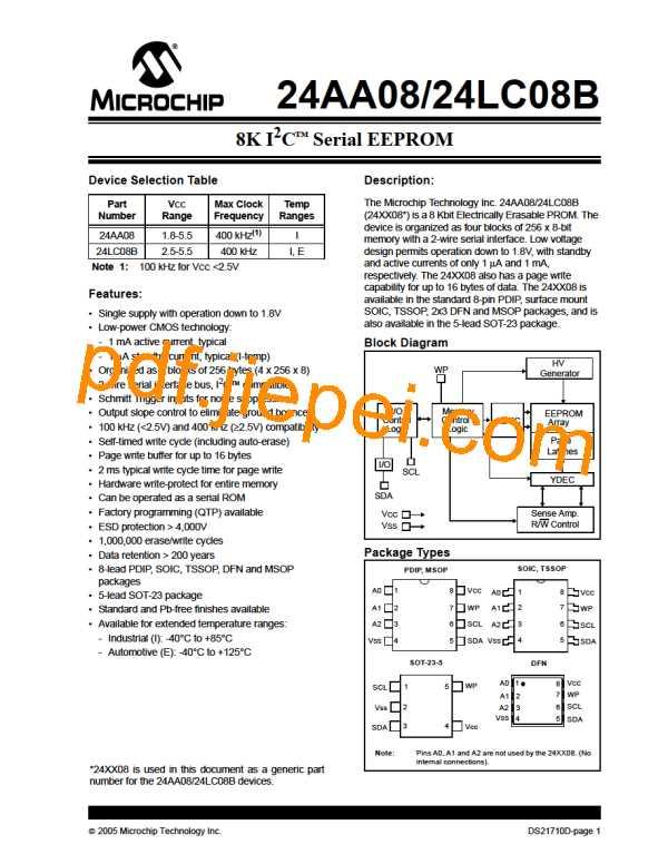 24LC08BT-I/SN PDF预览
