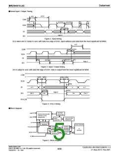 浏览型号BR25H010FVM-2CTR的Datasheet PDF文件第5页