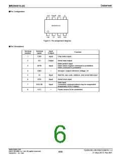 浏览型号BR25H010FVM-2CTR的Datasheet PDF文件第6页