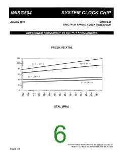 浏览型号IMISG504APB的Datasheet PDF文件第6页