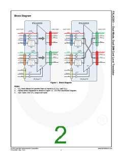 浏览型号FXLA2203UMX的Datasheet PDF文件第2页