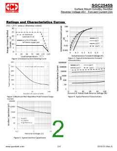 浏览型号SGC2545S的Datasheet PDF文件第2页