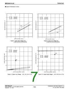 浏览型号BR25H010FVM-2CGTR的Datasheet PDF文件第7页