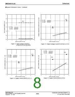 浏览型号BR25H010FVM-2CGTR的Datasheet PDF文件第8页