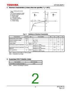 浏览型号DF3D6.8MFV(TL3,T)的Datasheet PDF文件第2页