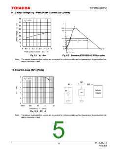 浏览型号DF3D6.8MFV(TL3,T)的Datasheet PDF文件第5页