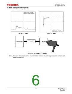 浏览型号DF3D6.8MFV(TL3,T)的Datasheet PDF文件第6页